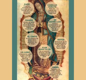 Imagen explicada de la Virgen de Guadalupe (ft img)